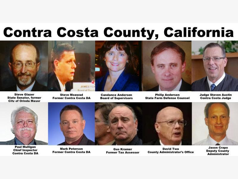 Contra Costa Superior Court Judge Steven Austin Aided & Abetted Real Property Theft