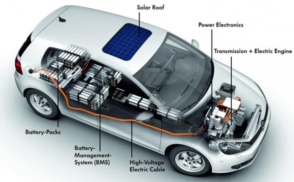 All About Electric Cars