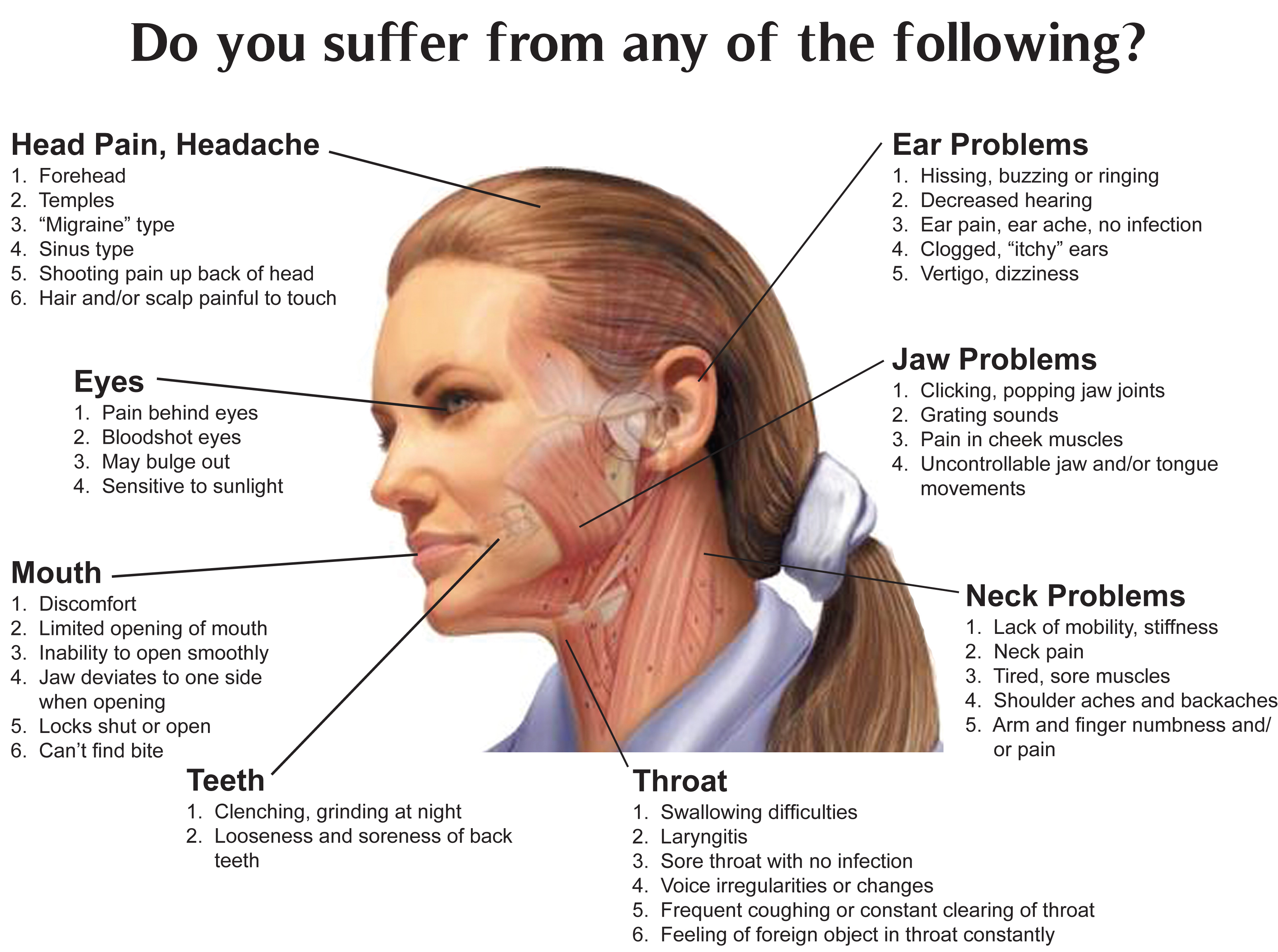 Do You Suffer From Tmj Chiropractic Can Help Patchogue Ny Patch
