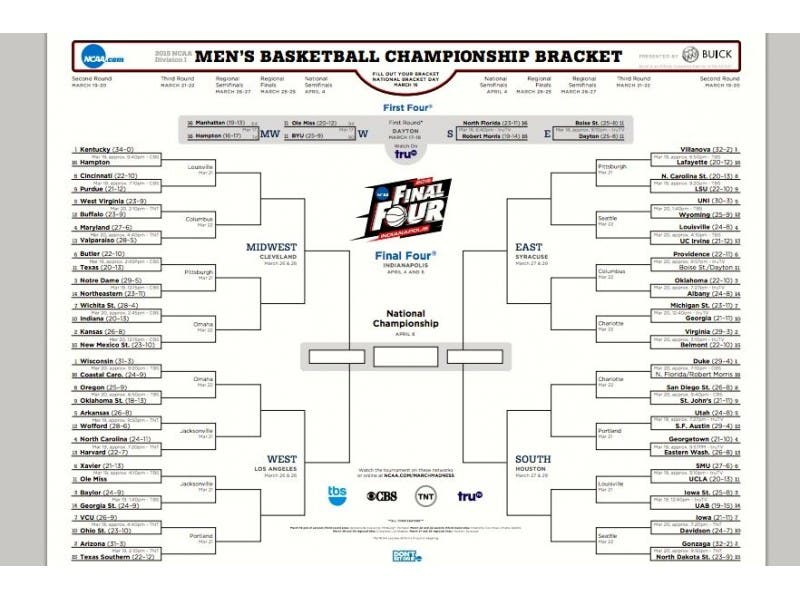 What Are The Odds Of A Perfect NCAA Tourney Bracket 1 In 92 Quintillion
