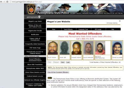 Megans law registered sex offenders