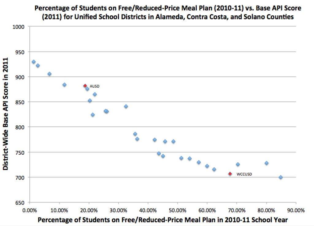 Spotlight on Teacher Pay in West Contra Costa Schools | El