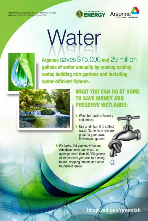Five Tips On How To Reduce Water Usage