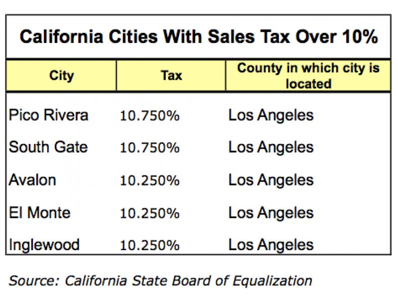 California Sales Tax Los Angeles >> A 10 25 Sales Tax For El Cerrito Voters Will Decide El