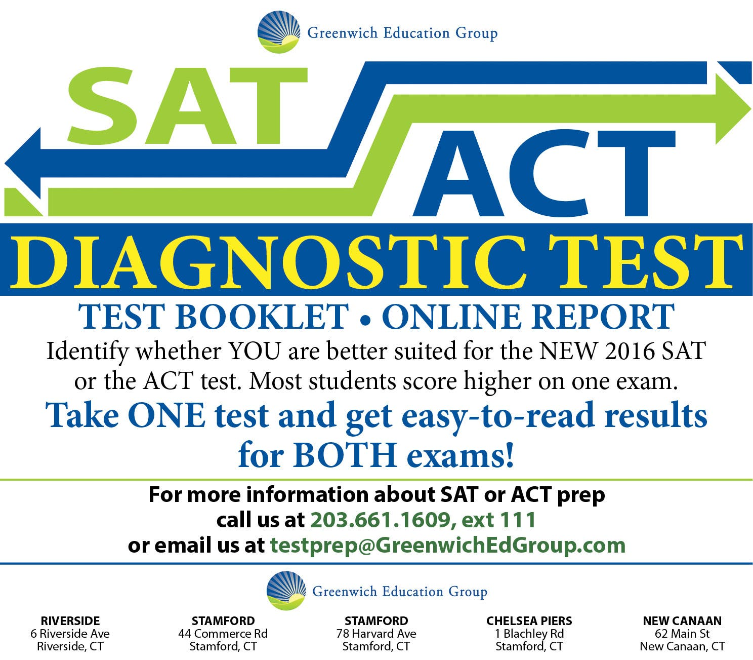 The New SAT vs  the ACT | Stamford, CT Patch