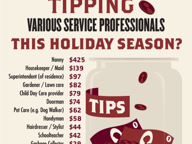 Your Guide to Holiday Tipping
