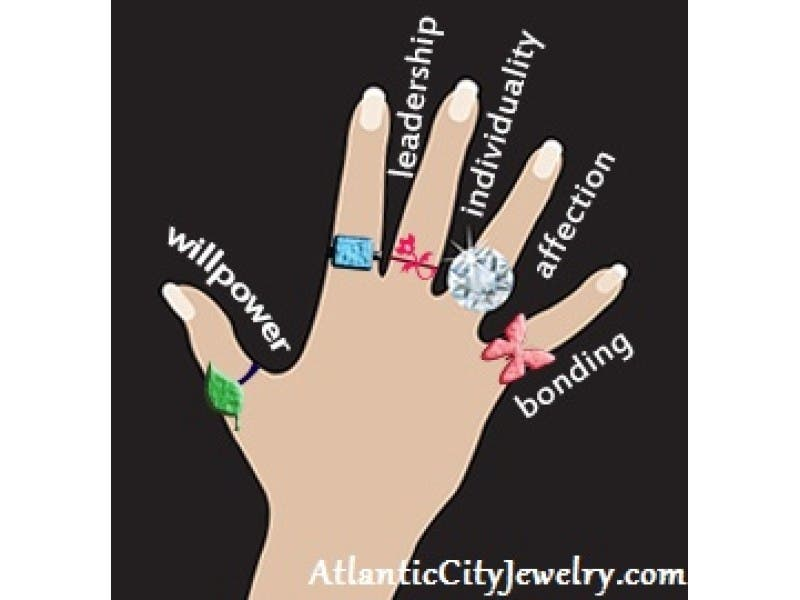 Meaning Of Wearing Rings On Different Fingers
