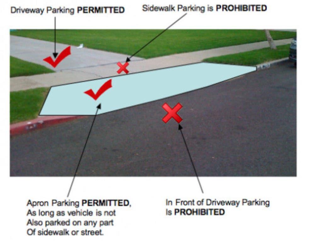 UPDATE: Getting Clear on Apron Parking Enforcement | Echo