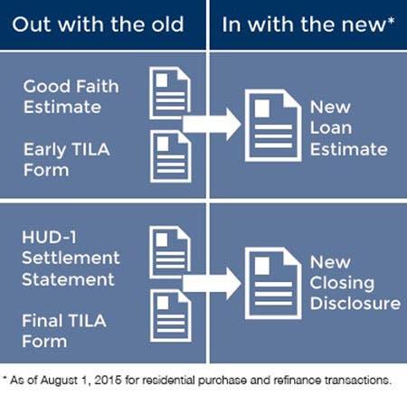 3 Things Homebuyers, Lenders, Realtors, Attorneys and ...