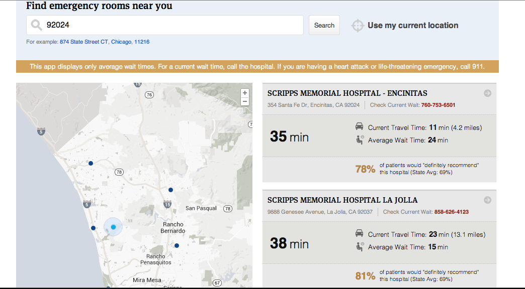 New Online App Lets You Know Which Er Has The Shortest Wait Time Encinitas Ca Patch