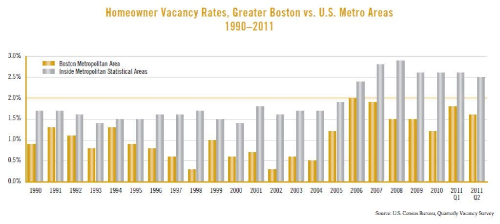 Why Does It Cost So Much to Live in Boston? | Beacon Hill ...