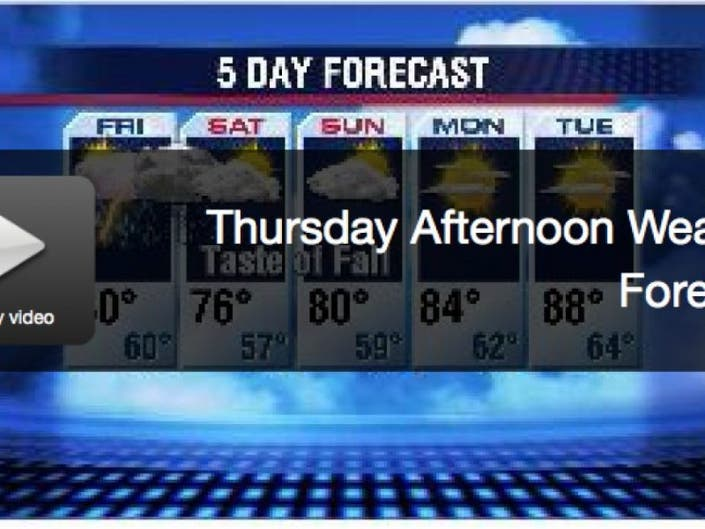 St  Louis Weather: Cool Nighttime Temperatures Likely | University
