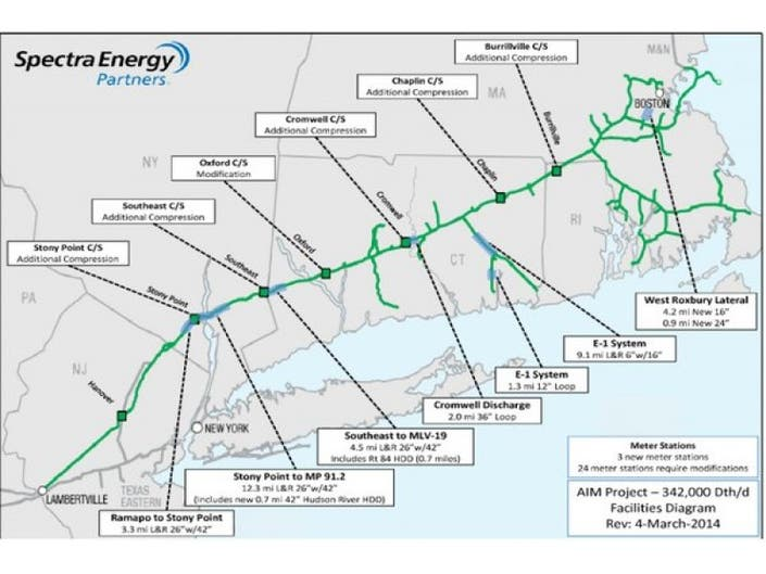 FERC Answers Cuomo's Request to Halt Pipeline Expansion during Indian Point Review