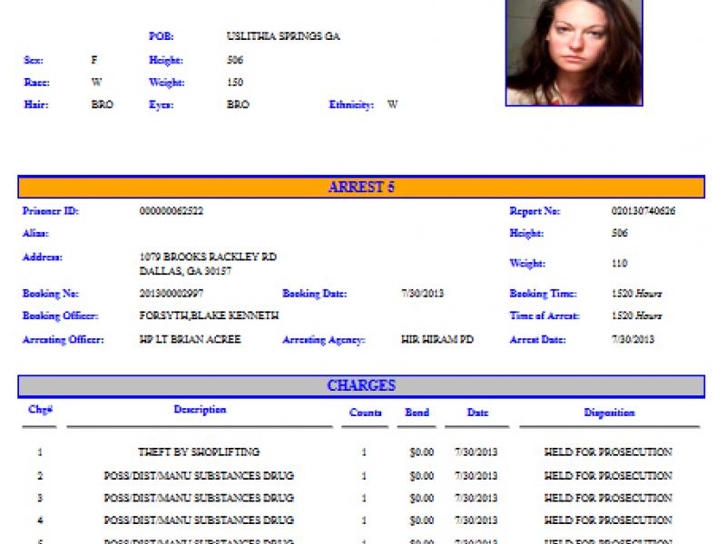 Paulding County Sheriff's Arrests: Assault, Shoplifting | Dallas, GA