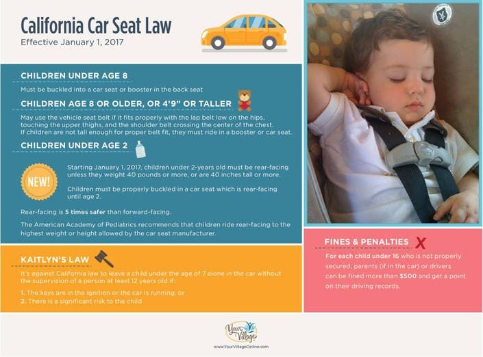 Reminder To Pas On New Car Seat Law