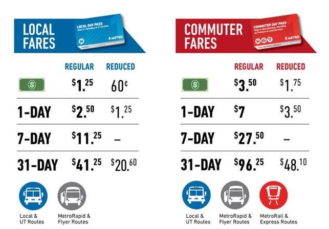 CapMetro Eliminates Higher Fares On MetroRapid, Flyer Routes