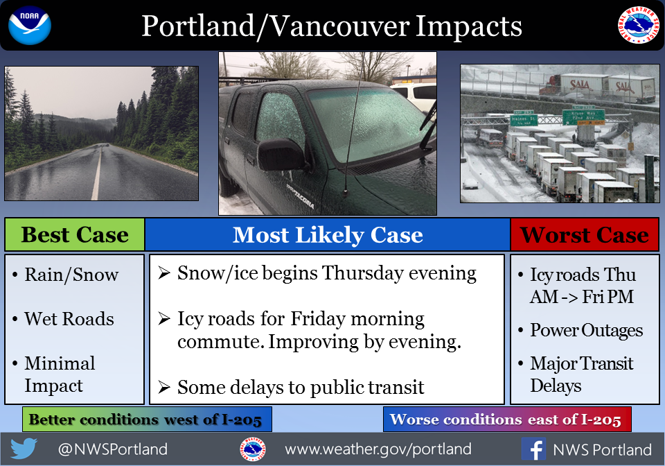 Oregon Weather: With Ice in Forecast, Portland Ready to Salt