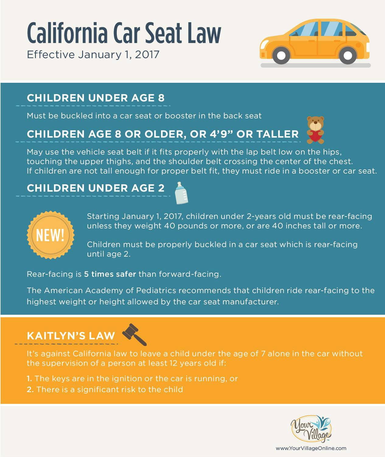 According To The National Highway Traffic Safety Administration Child Seats Can Reduce Fatal Injury By Up 71 Percent For Infants And 54