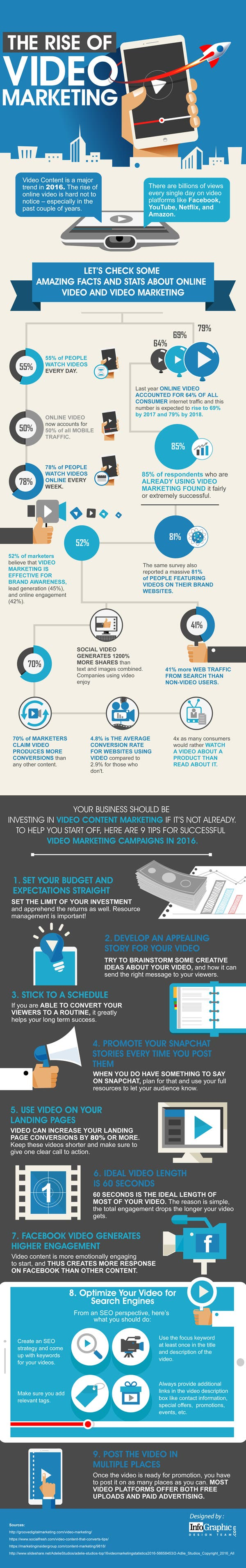 Tips in Using Video Marketing on your Business | Midtown