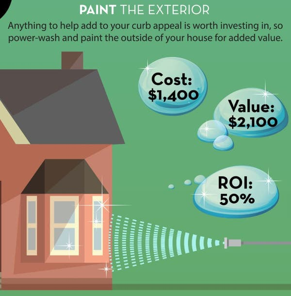 Which Renovations Add Value To Your Home Downers Grove Il Patch