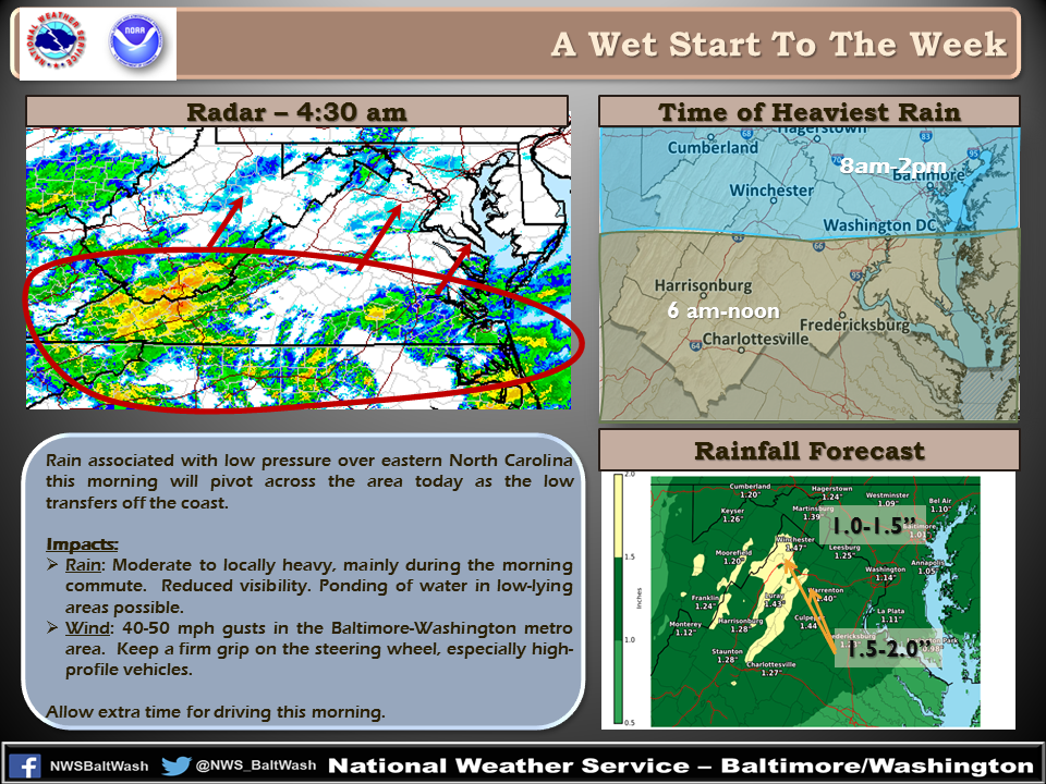 Northern Virginia Weather Forecast: Monday Storm Timeline