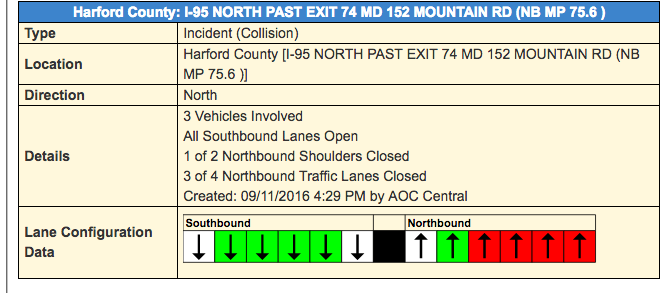 Crash on I-95 North Snarls Traffic in Harford County | Bel