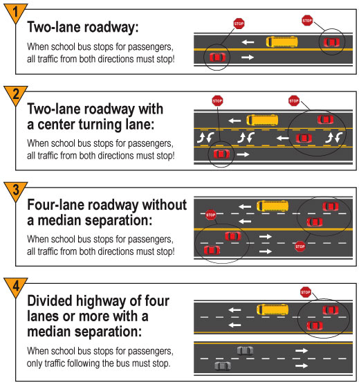 Passing A School Bus In Maryland Laws Fines Annapolis