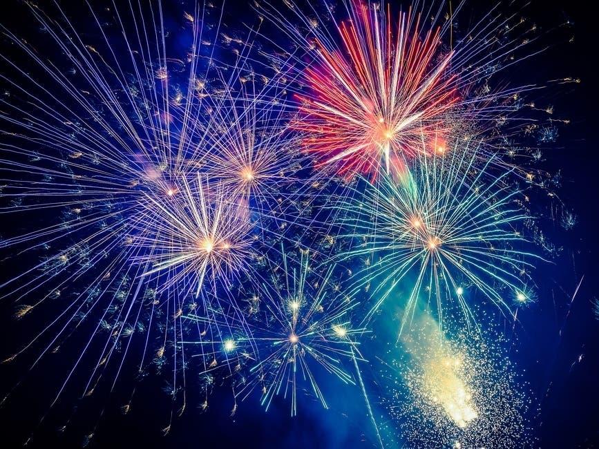 Kansas City's July 4th Fireworks 2020 Canceled