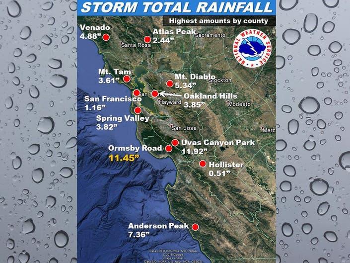 List Storm Rainfall Totals Near Novato Marin County