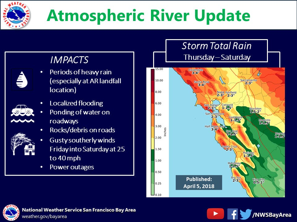 Flood Watch For Rohnert Park, North Bay Issued By NWS