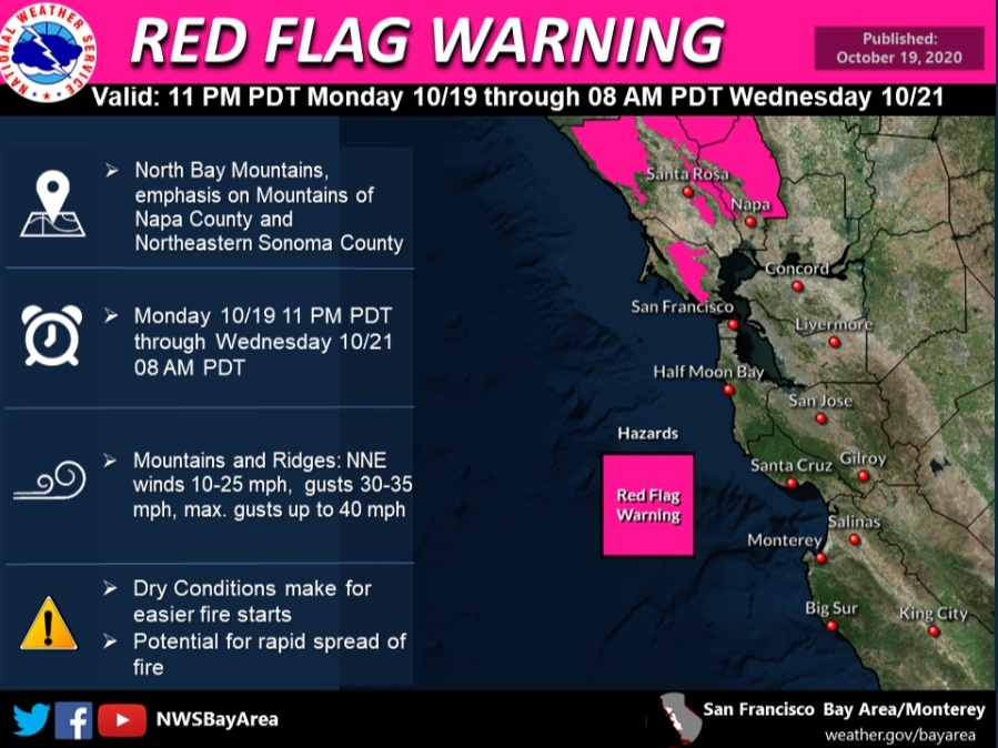 Red Flag Warning Issued For Napa, North Bay Mountains
