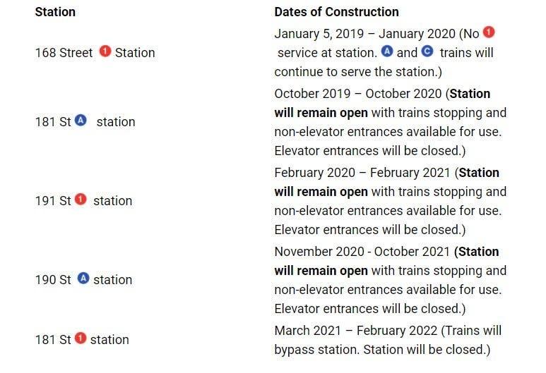 Year-Long Closure Looms At Busy Washington Heights Subway Stop