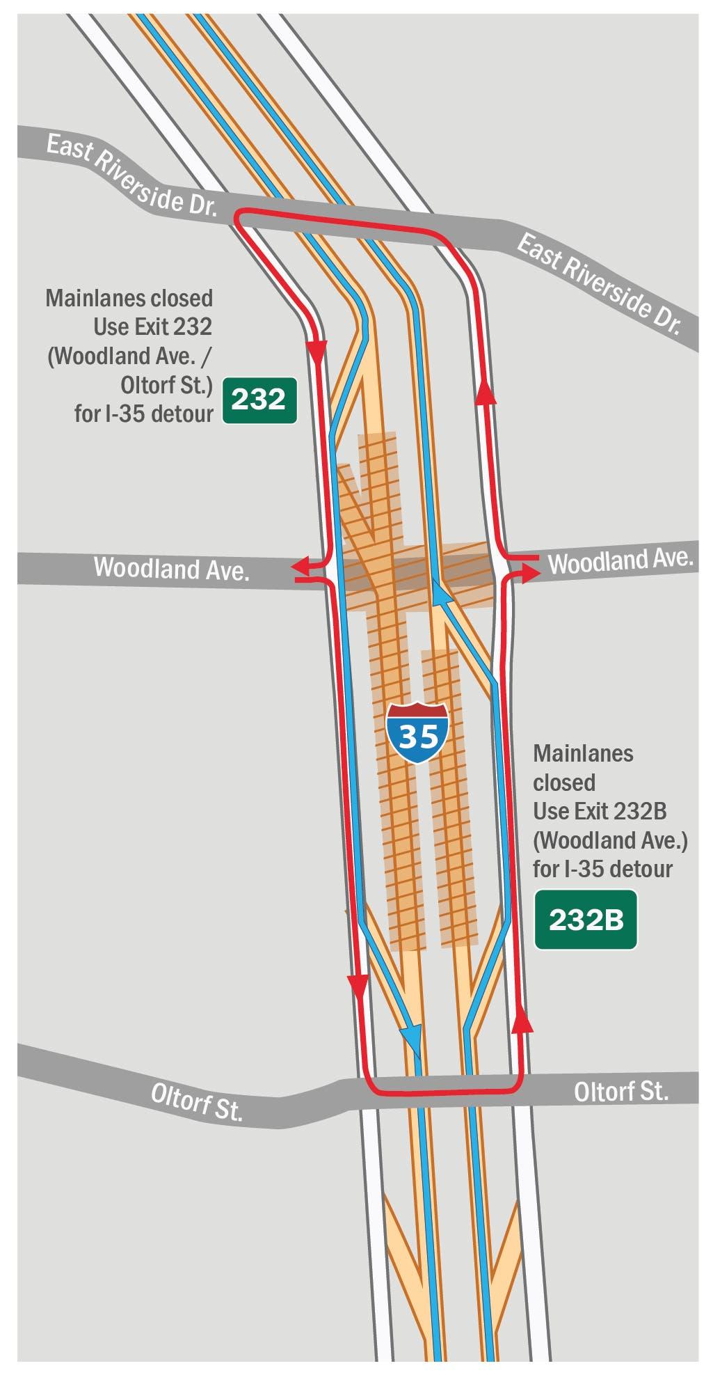 Interstate 35 Lane Closures In South Austin Postponed