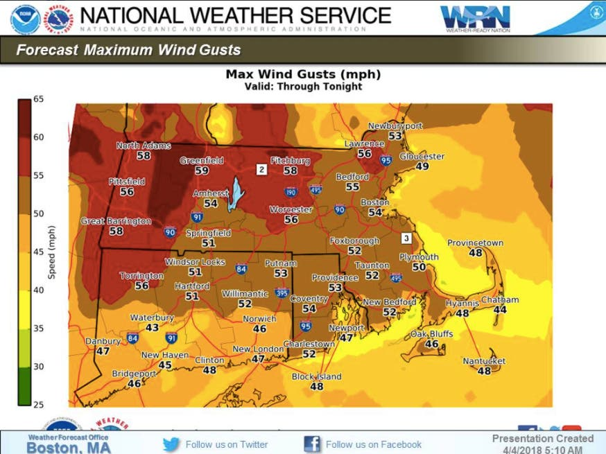MA Weather Forecast: Wild Temperatures, Wind Gusts, And More