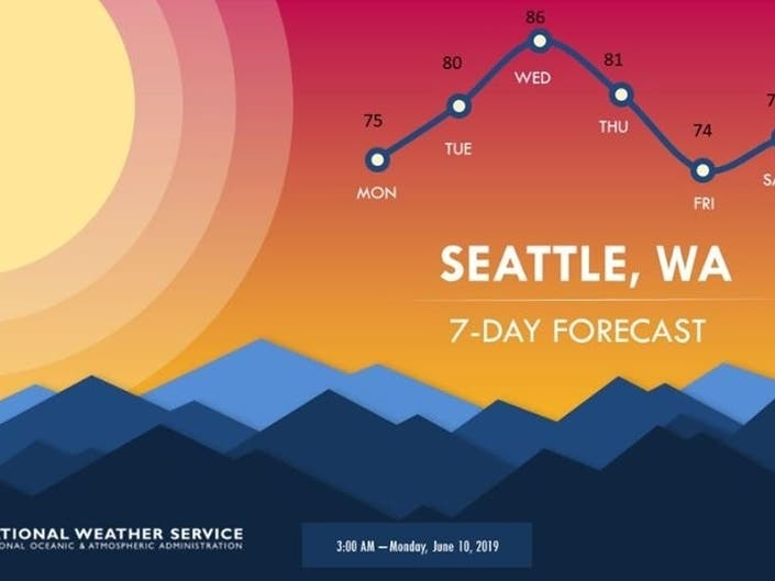Seattle Weather Getting Hotter, Prompting Heat Warning For Area