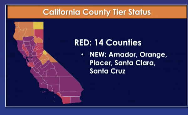 Orange County Moves Into Red Tier What That Means For You Orange County Ca Patch