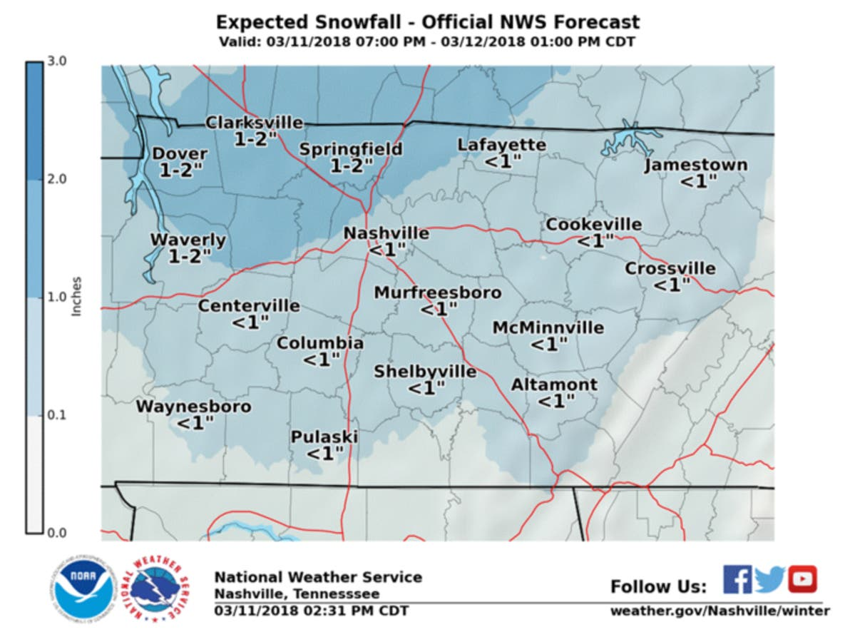 Winter Weather Advisory: Snow Possible Across Middle