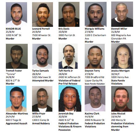 Upper Darby Man On 15 Most Wanted Fugitives List: U S  Marshals