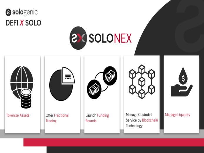 SOLONEX: Next Generation Tokenization Brokerage Solution For Financial Institutions