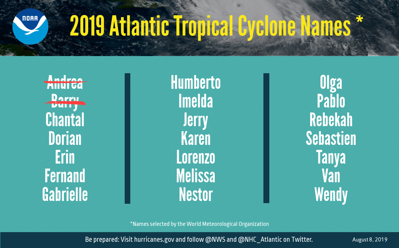 NOAA Expects More Hurricanes In 2019: Updated Forecast