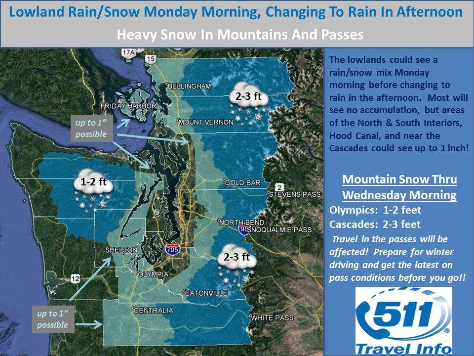 Snow In Gig Harbor Monday Morning: National Weather Service