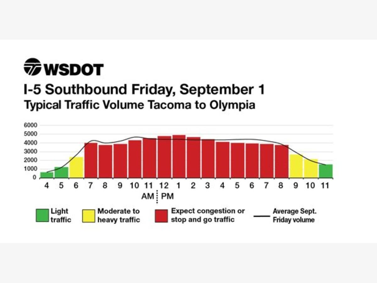 Want To Avoid Labor Day Traffic? Check These WSDOT Charts