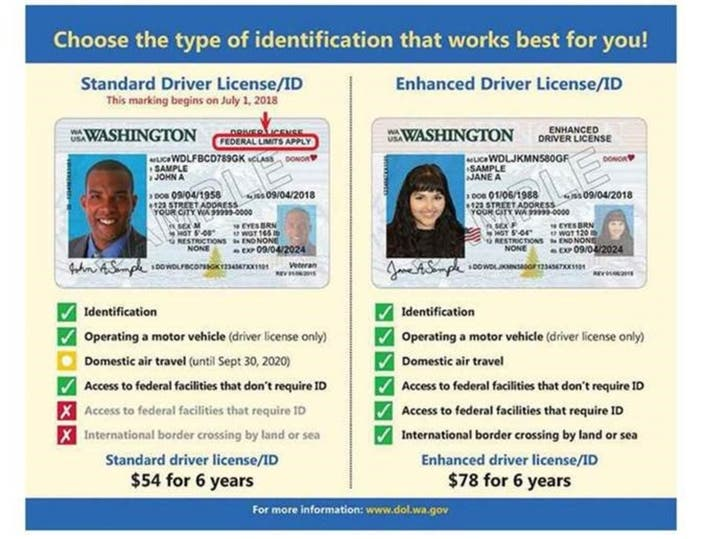Big Change Coming For Washington Driver Licenses, IDs
