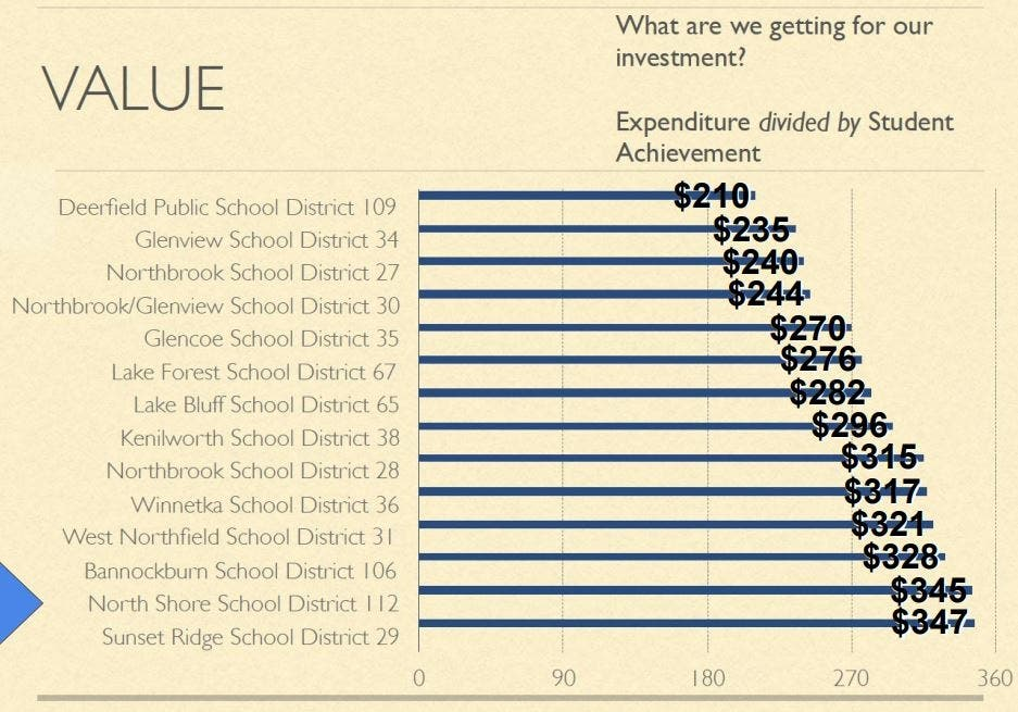 Northshore School District Calendar.Two Schools To Close Under 83 Million Reconfiguration Proposal