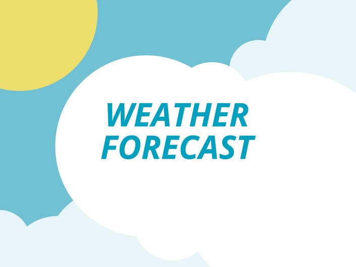 libertyville week ahead weather  wind advisory  possible
