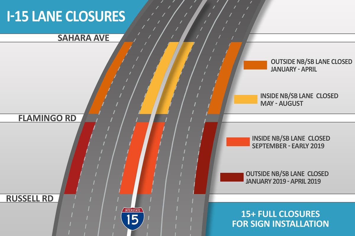 Project NEON Road Closures Starting Friday | Las Vegas, NV Patch