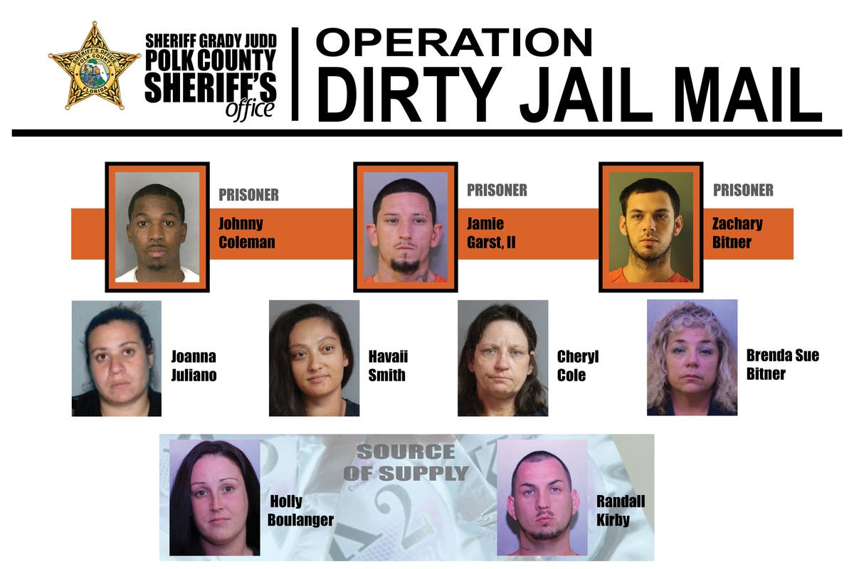 Polk Sheriff's Detectives Charge 9 For Smuggling K2 Into