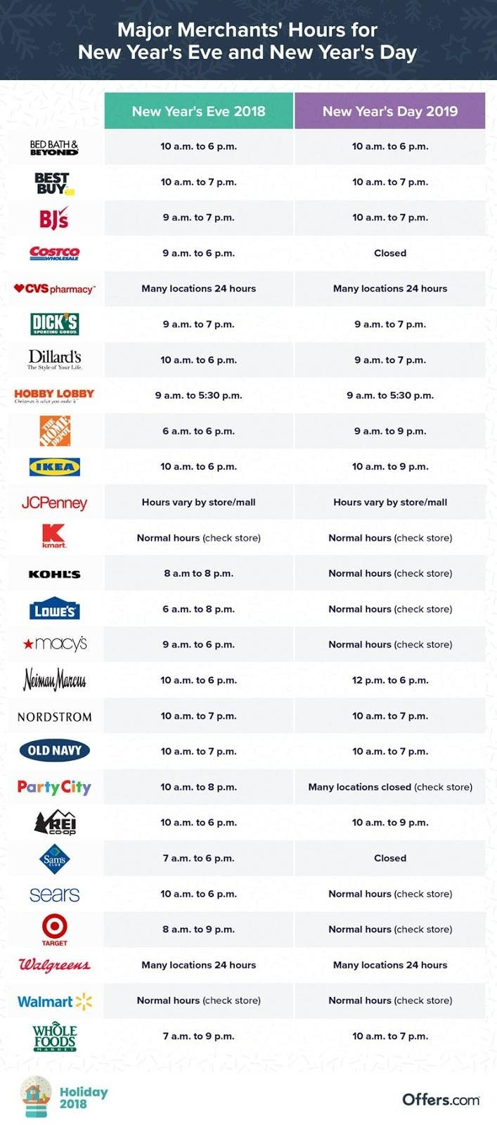 Publix Christmas Eve Hours 2019 Publix, Winn Dixie, Walmart: New Year 2019 Florida Grocery Hours