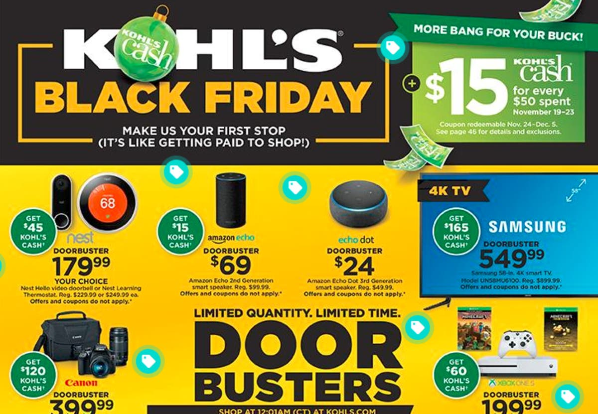 Kohl S Black Friday Deals You Cannot Miss Dallas Tx Patch