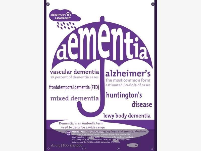 Alzheimer's in Illinois | Decatur, IL Patch